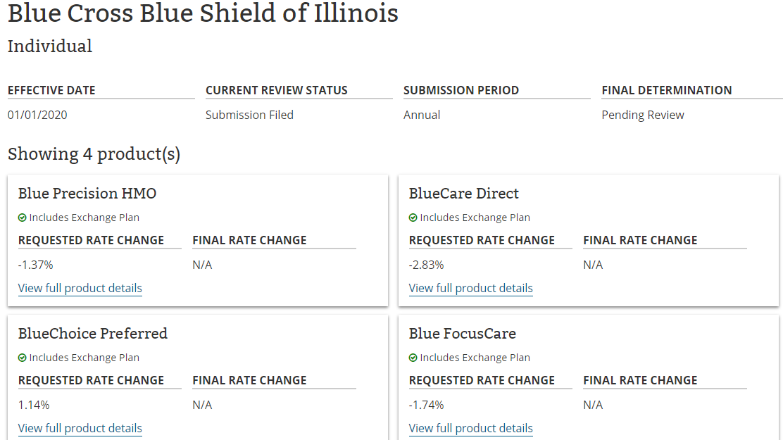 Blue Cross Blue Shield of Illinois 2020 proposed premium ...